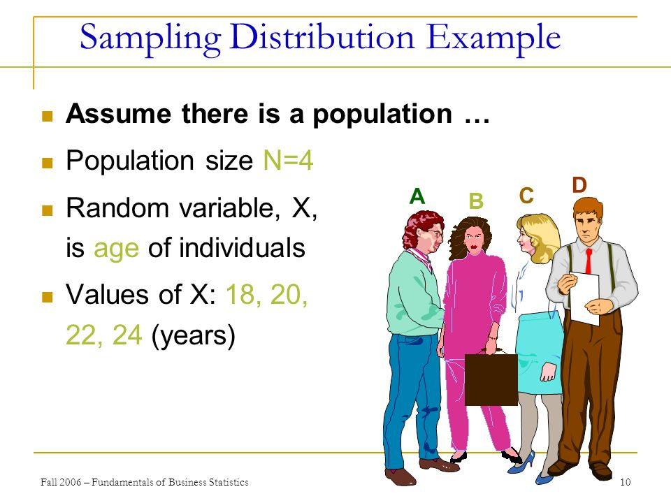 Fall 2006 – Fundamentals of Business Statistics 10 Sampling Distribution Example Assume there is a population … Population size N=4 Random variable, X, is age of individuals Values of X: 18, 20, 22, 24 (years) A B C D