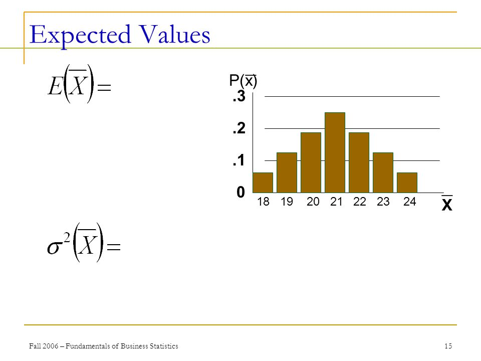 Fall 2006 – Fundamentals of Business Statistics 15 Expected Values P(x) X _ _