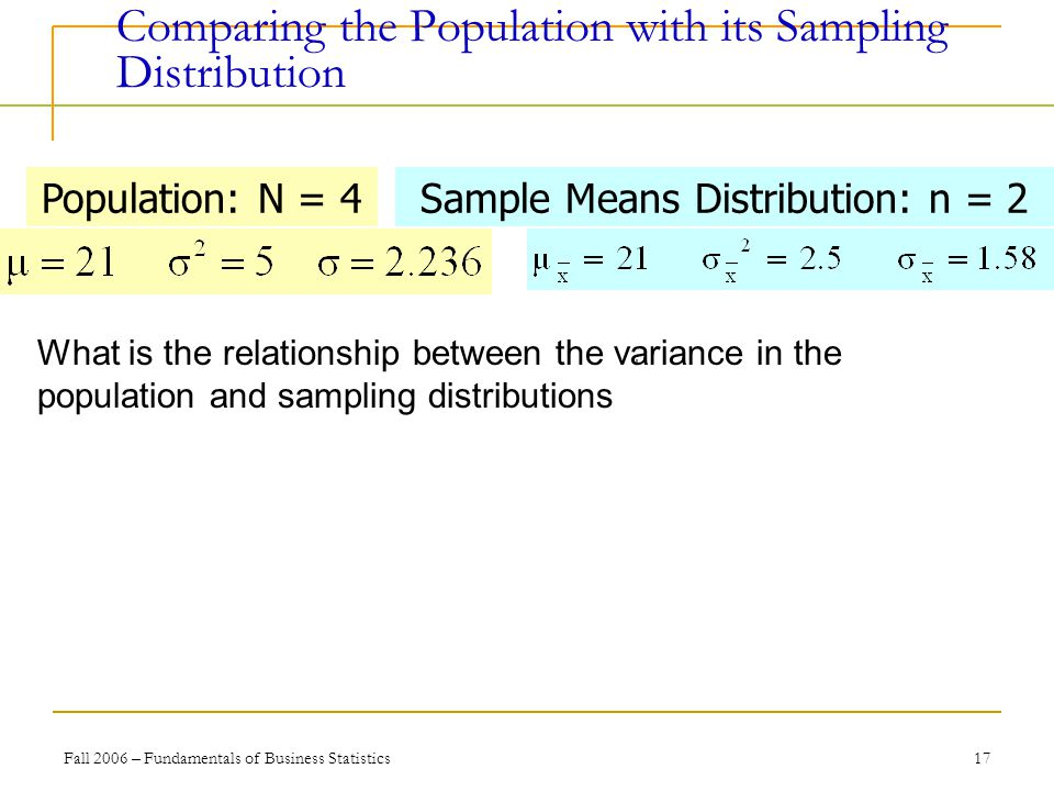 Fall 2006 – Fundamentals of Business Statistics 17 Comparing the Population with its Sampling Distribution Population: N = 4Sample Means Distribution: n = 2 What is the relationship between the variance in the population and sampling distributions