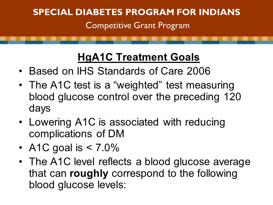 HgA1C Treatment Goals Based on IHS Standards of Care 2006 The A1C test is a weighted test measuring blood glucose control over the preceding 120 days Lowering A1C is associated with reducing complications of DM A1C goal is < 7.0% The A1C level reflects a blood glucose average that can roughly correspond to the following blood glucose levels: SPECIAL DIABETES PROGRAM FOR INDIANS Competitive Grant Program