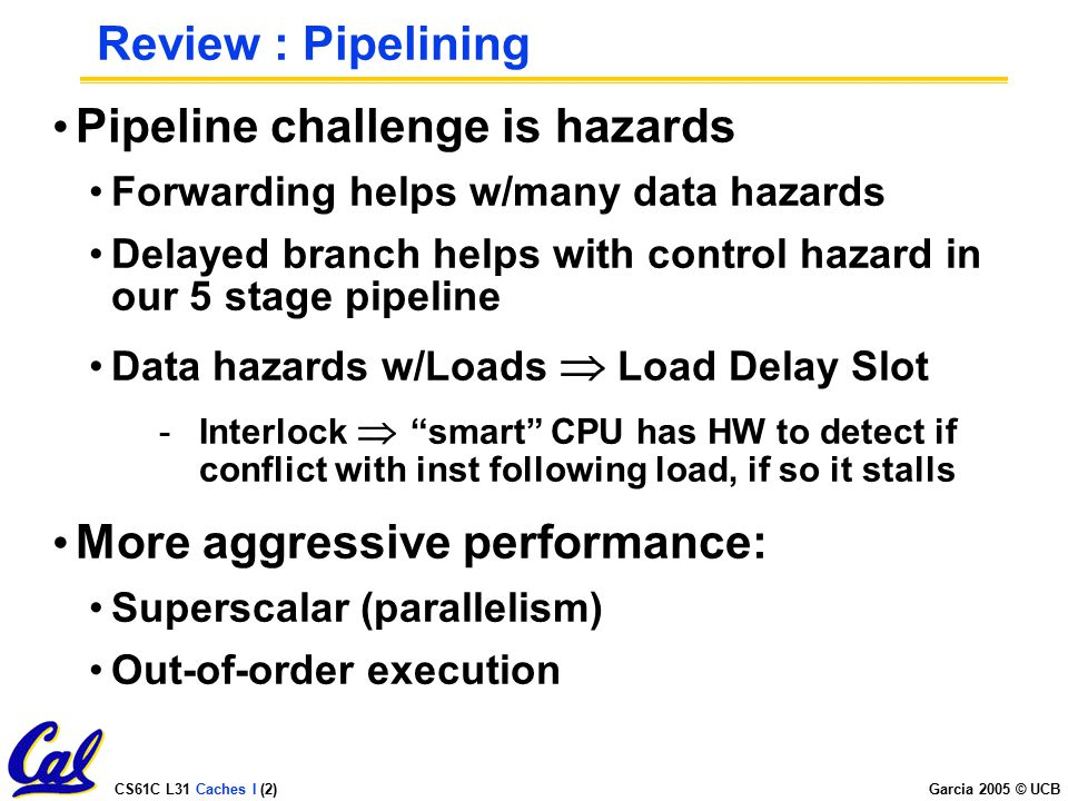 CS61C L31 Caches I (2) Garcia 2005 © UCB Review : Pipelining Pipeline challenge is hazards Forwarding helps w/many data hazards Delayed branch helps with control hazard in our 5 stage pipeline Data hazards w/Loads  Load Delay Slot -Interlock  smart CPU has HW to detect if conflict with inst following load, if so it stalls More aggressive performance: Superscalar (parallelism) Out-of-order execution