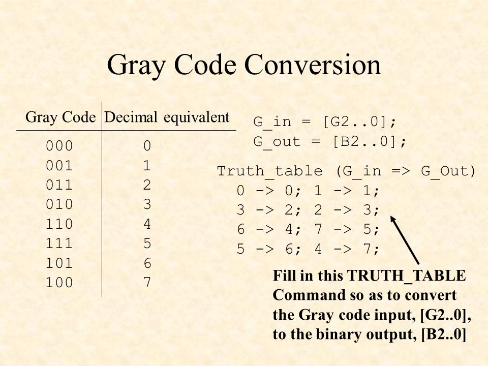 Gray Code Conversion 0000 0011 0112 0103 1104 1115 1016 1007 Gray Code Decimal equivalent G_in = [G2..0]; G_out = [B2..0]; Truth_table (G_in => G_Out)