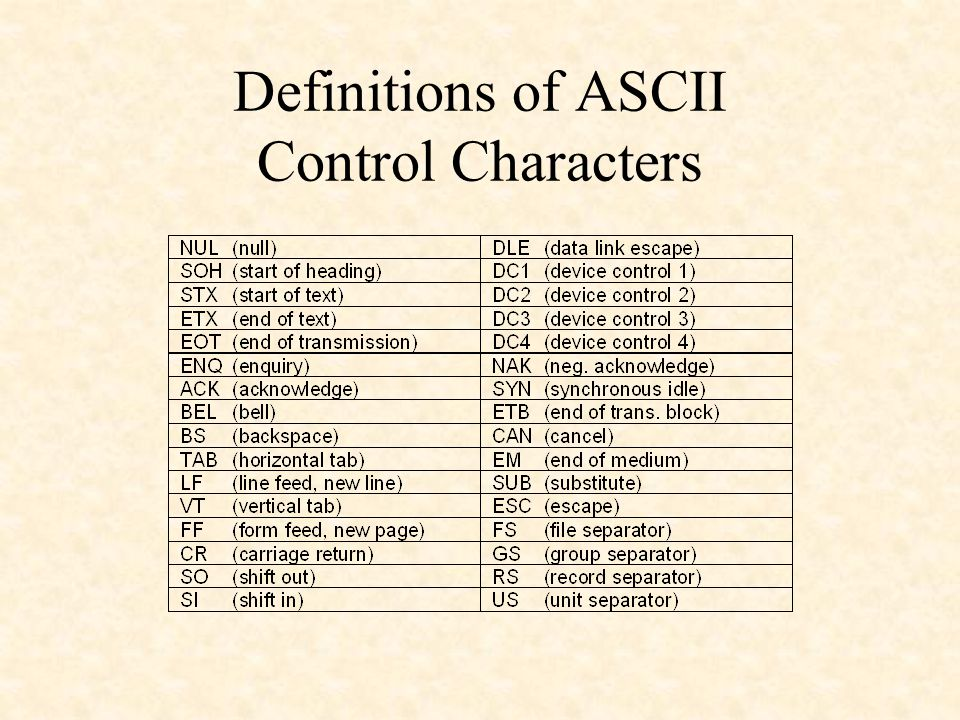 Definitions of ASCII Control Characters
