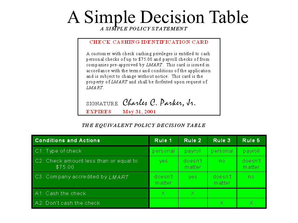 A Simple Decision Table