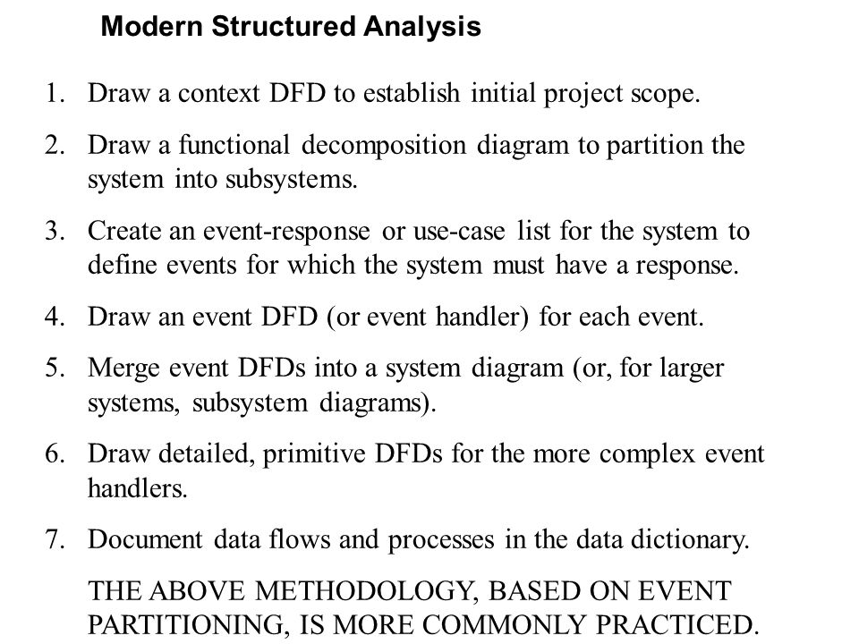 1.Draw a context DFD to establish initial project scope.