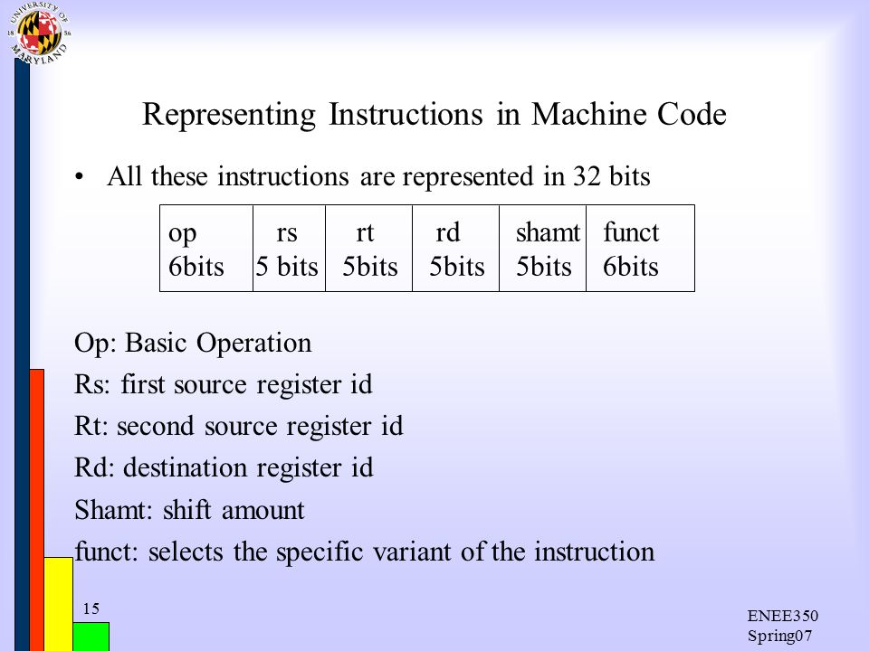 ENEE350 Spring07 15 Representing Instructions in Machine Code All these instructions are represented in 32 bits Op: Basic Operation Rs: first source register id Rt: second source register id Rd: destination register id Shamt: shift amount funct: selects the specific variant of the instruction op rs rt rdshamtfunct 6bits5 bits5bits5bits5bits6bits