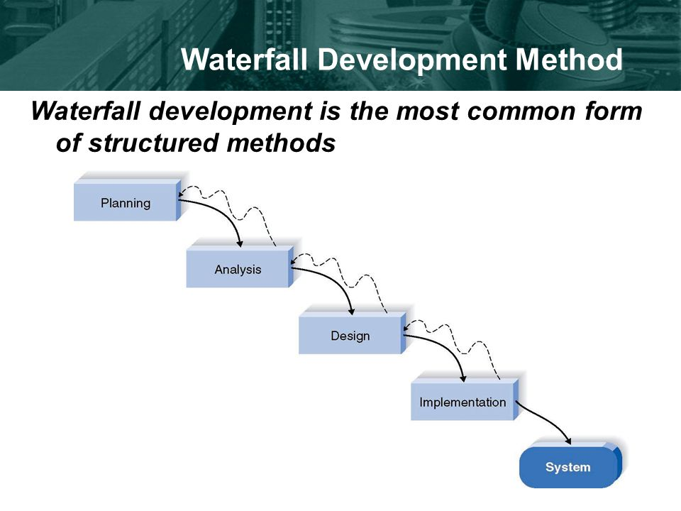 Waterfall Development Method Waterfall development is the most common form of structured methods