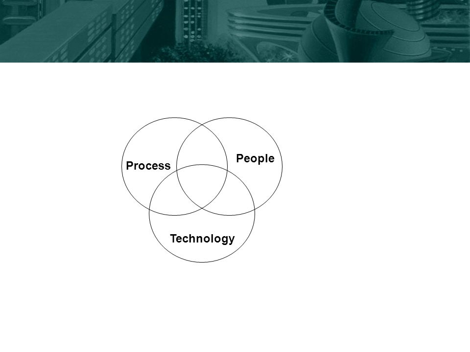 Technology Process People