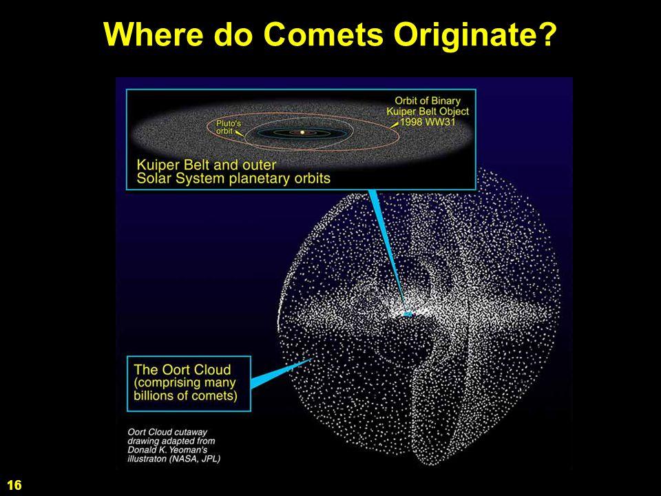 16 Where do Comets Originate 16