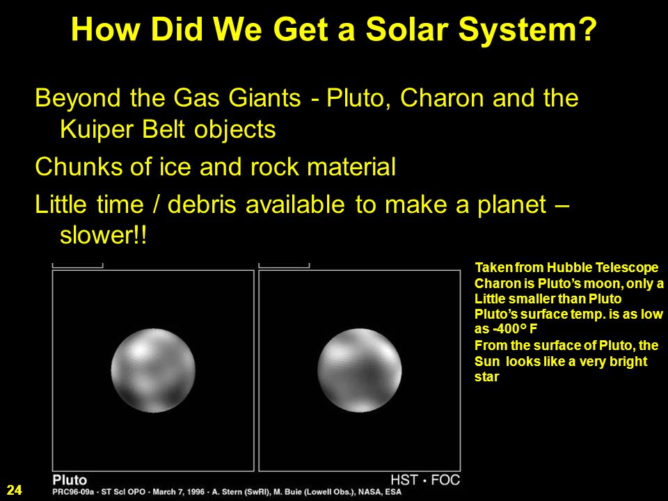 24 Beyond the Gas Giants - Pluto, Charon and the Kuiper Belt objects Chunks of ice and rock material Little time / debris available to make a planet – slower!.