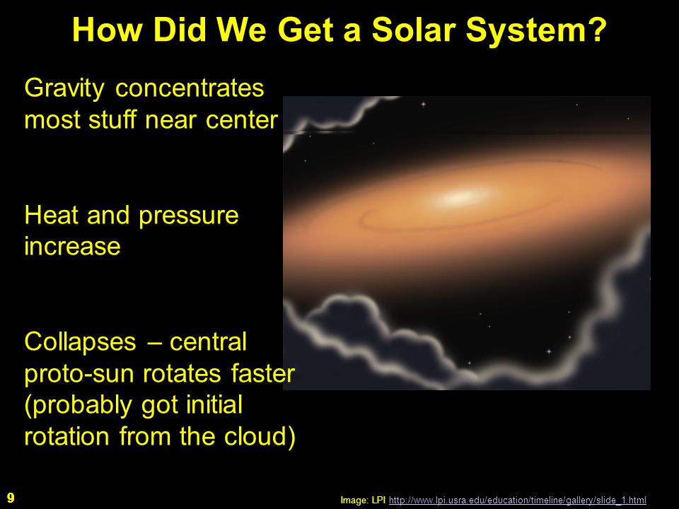 9 How Did We Get a Solar System.