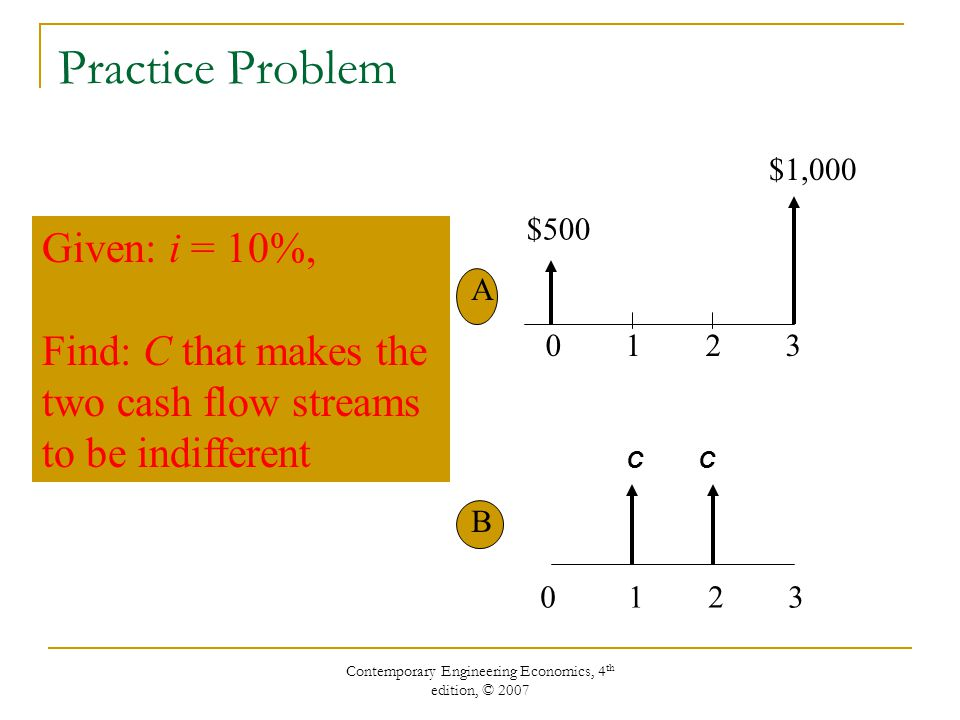 Contemporary Engineering Economics, 4 th edition, © 2007 Given: i = 10%, Find: C that makes the two cash flow streams to be indifferent Practice Problem $500 $1, A B CC
