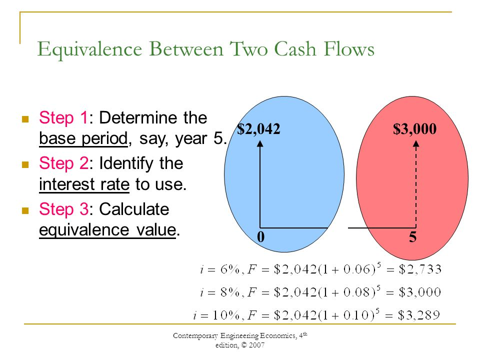 Contemporary Engineering Economics, 4 th edition, © 2007 Equivalence Between Two Cash Flows Step 1: Determine the base period, say, year 5.