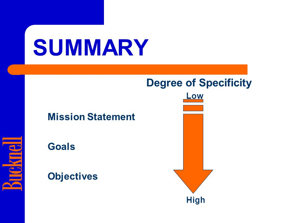 SUMMARY Degree of Specificity Mission Statement Goals Objectives Low High