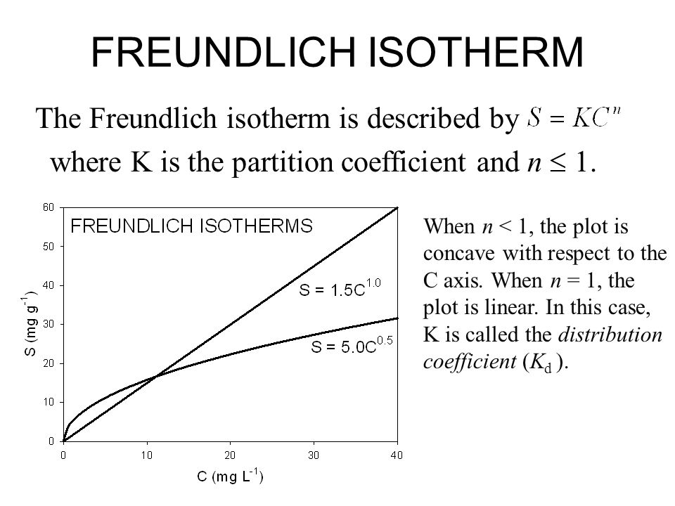FREUNDLICH ISOTHERM The Freundlich isotherm is described by where K is the partition coefficient and n  1.