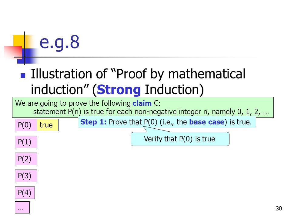30 e.g.8 Illustration of Proof by mathematical induction (Strong Induction) We are going to prove the following claim C: statement P(n) is true for each non-negative integer n, namely 0, 1, 2, … P(0)true P(1) P(2) P(3) P(4) … Step 1: Prove that P(0) (i.e., the base case) is true.