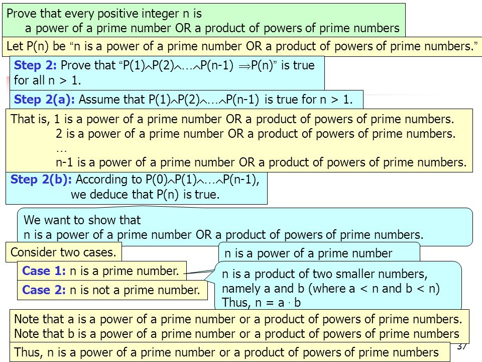 37 e.g.9 Prove that every positive integer n is a power of a prime number OR a product of powers of prime numbers Let P(n) be n is a power of a prime number OR a product of powers of prime numbers.