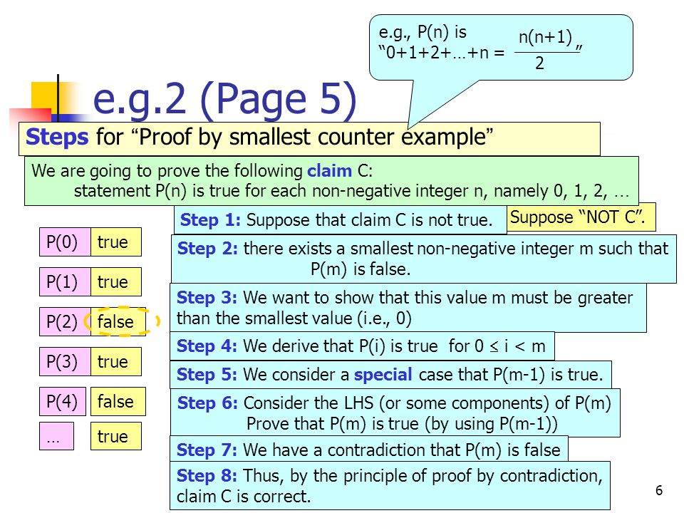 6 e.g.2 (Page 5) Steps for Proof by smallest counter example Suppose NOT C .