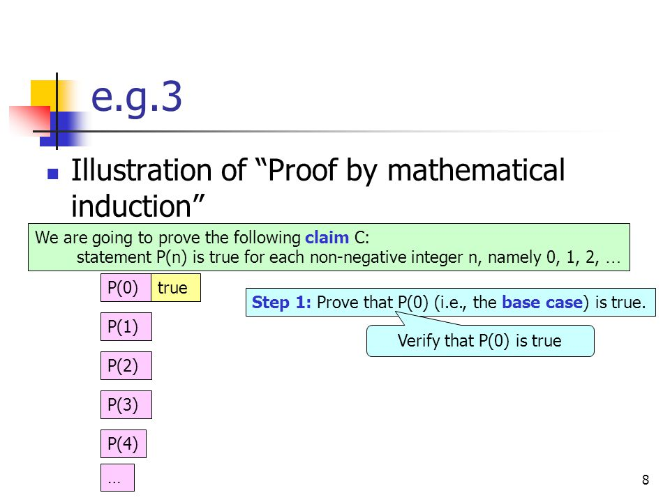 8 e.g.3 Illustration of Proof by mathematical induction We are going to prove the following claim C: statement P(n) is true for each non-negative integer n, namely 0, 1, 2, … P(0)true P(1) P(2) P(3) P(4) … Step 1: Prove that P(0) (i.e., the base case) is true.