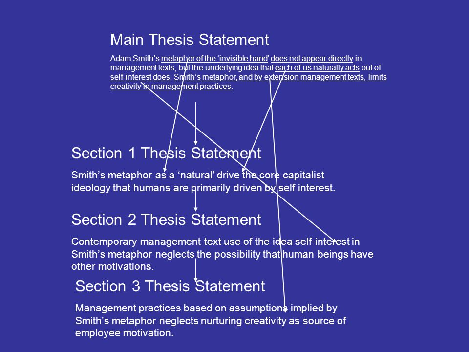 population thesis statement