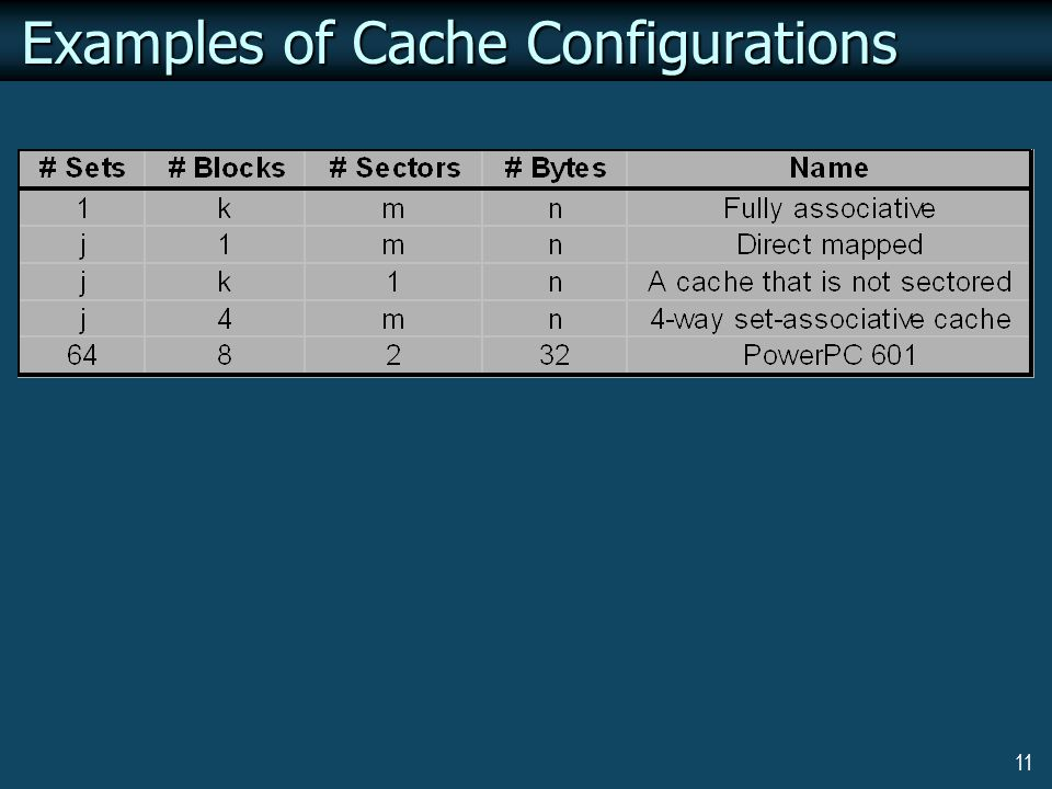 11 Examples of Cache Configurations