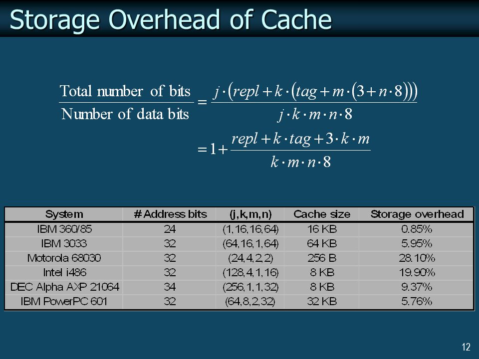 12 Storage Overhead of Cache