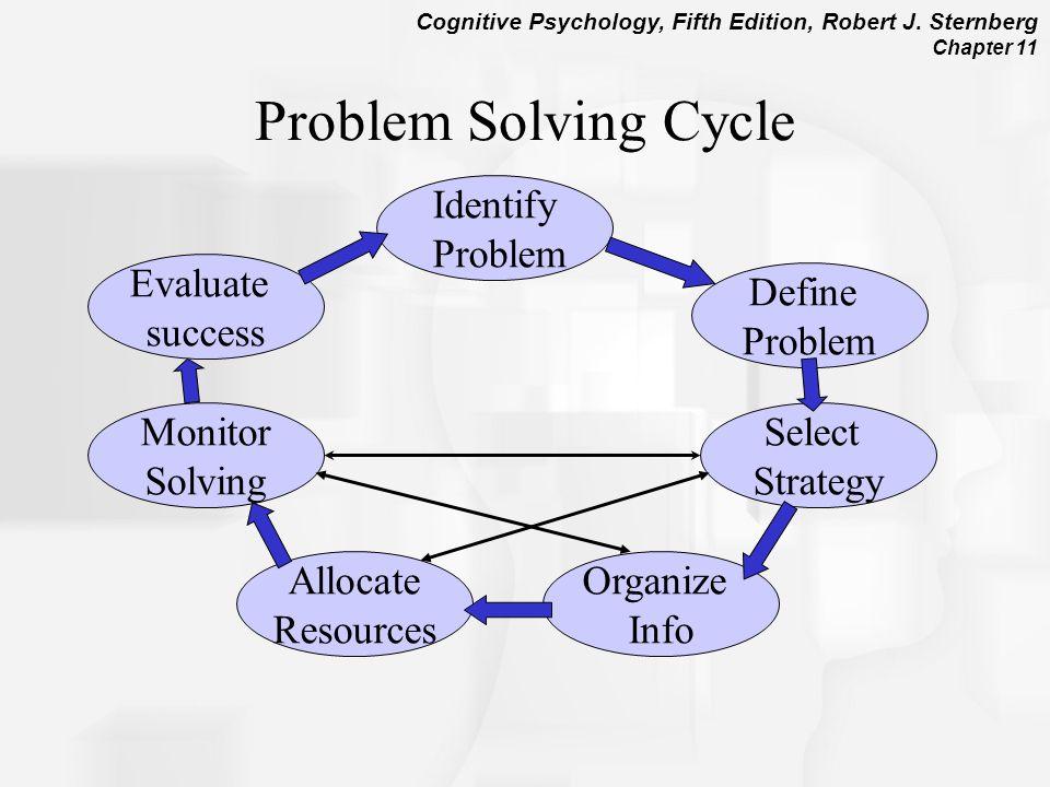 Problem Solving Essay Examples