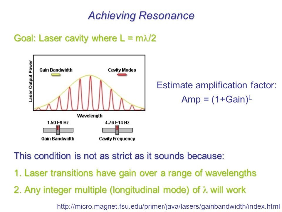 Achieving Resonance Goal: Laser cavity where L = m /2 This condition is not as strict as it sounds because: 1.Laser transitions have gain over a range of wavelengths 2.Any integer multiple (longitudinal mode) of will work   Amp = (1+Gain) L Estimate amplification factor: