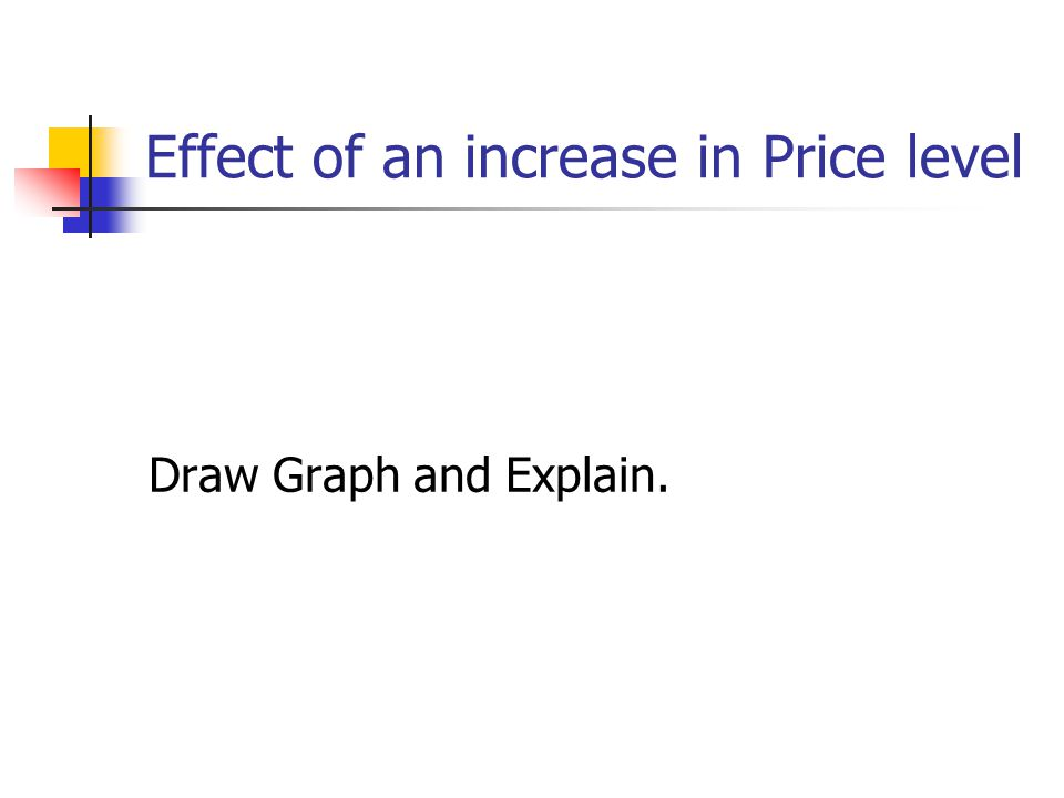 Effect of an increase in Price level Draw Graph and Explain.
