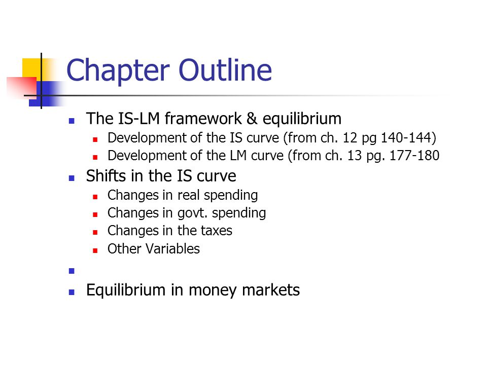 Chapter Outline The IS-LM framework & equilibrium Development of the IS curve (from ch.