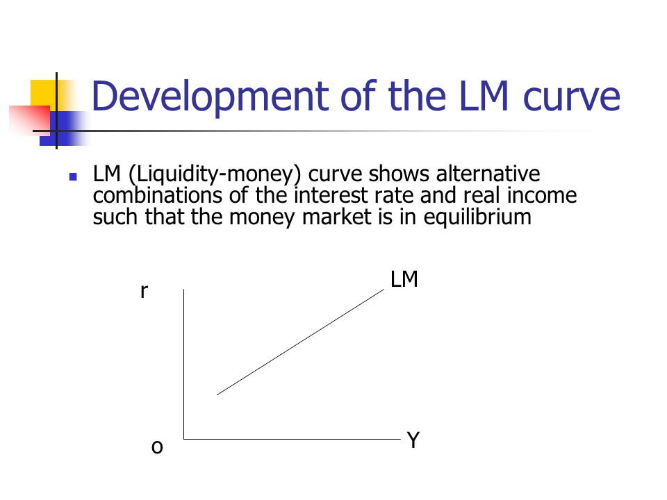 Development of the LM curve LM (Liquidity-money) curve shows alternative combinations of the interest rate and real income such that the money market is in equilibrium r o Y LM
