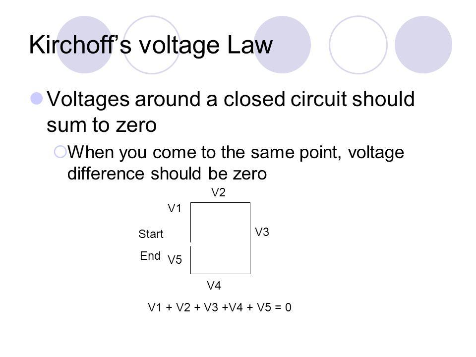 Kirchoff's voltage Law Voltages around a closed circuit should sum to zero  When you come to the same point, voltage difference should be zero Start End V1 V2 V3 V4 V5 V1 + V2 + V3 +V4 + V5 = 0