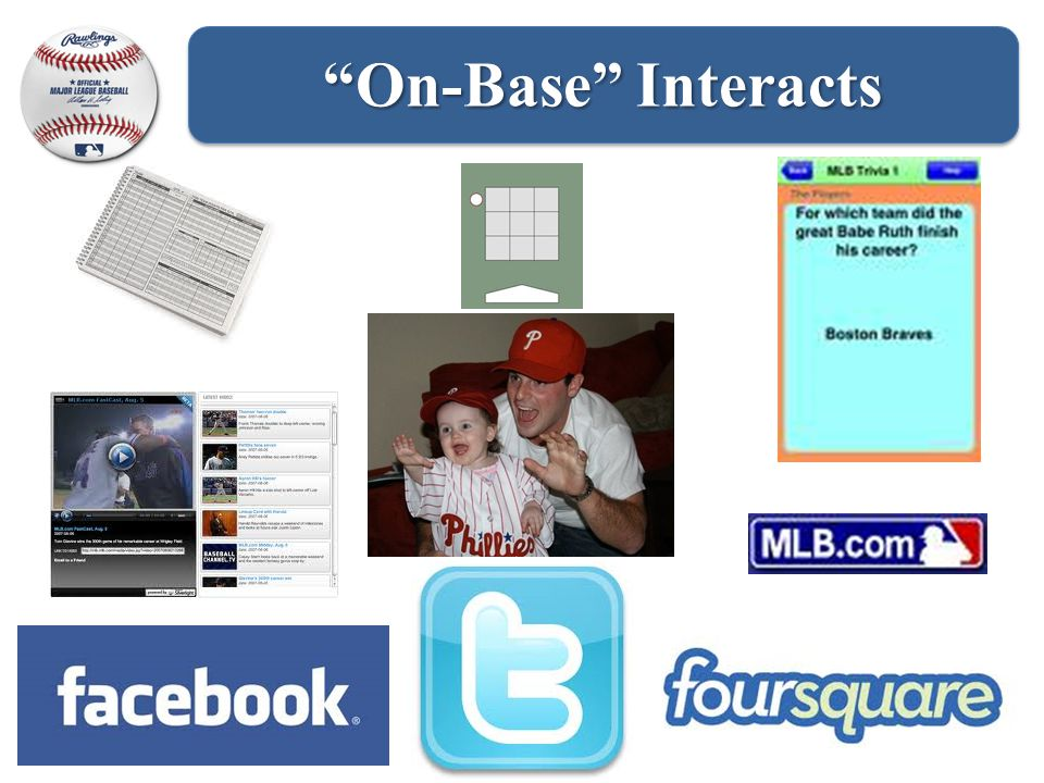 On-Base Allows the Fan to Interact with the Game On-Base Interacts