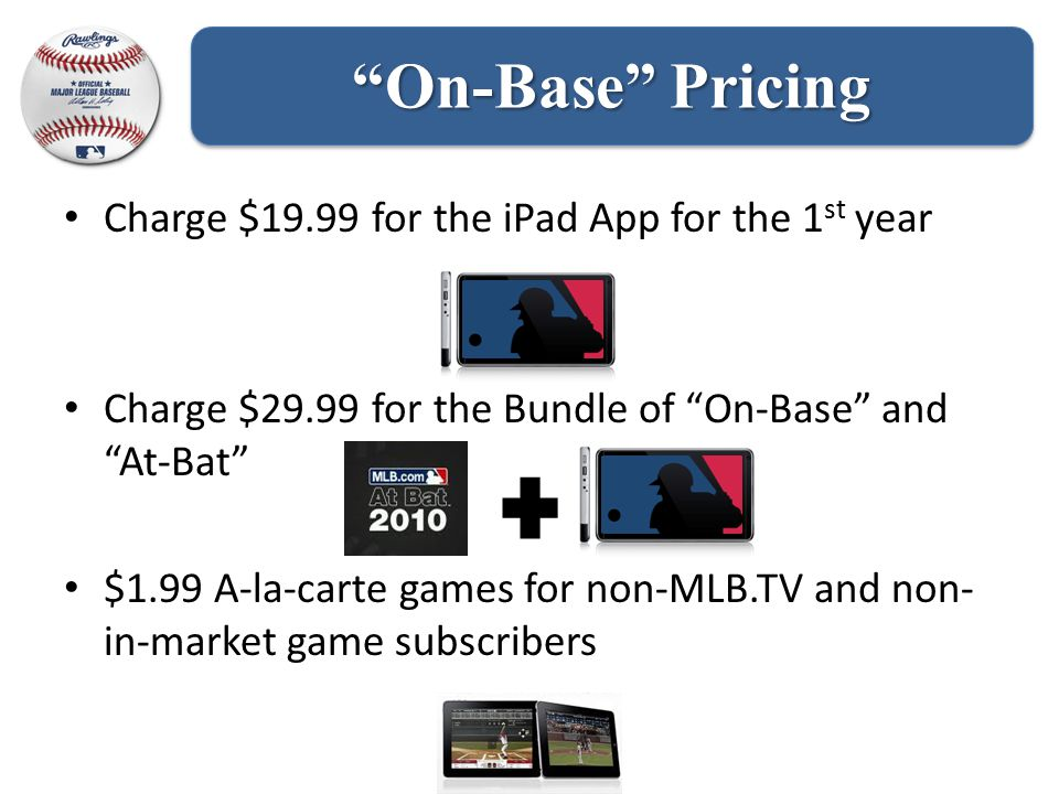 Charge $19.99 for the iPad App for the 1 st year Charge $29.99 for the Bundle of On-Base and At-Bat $1.99 A-la-carte games for non-MLB.TV and non- in-market game subscribers On-Base Pricing