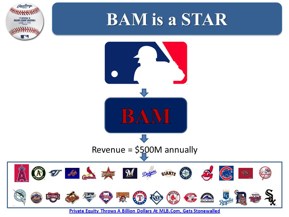 Revenue = $500M annually Private Equity Throws A Billion Dollars At MLB.Com, Gets Stonewalled BAM is a STAR