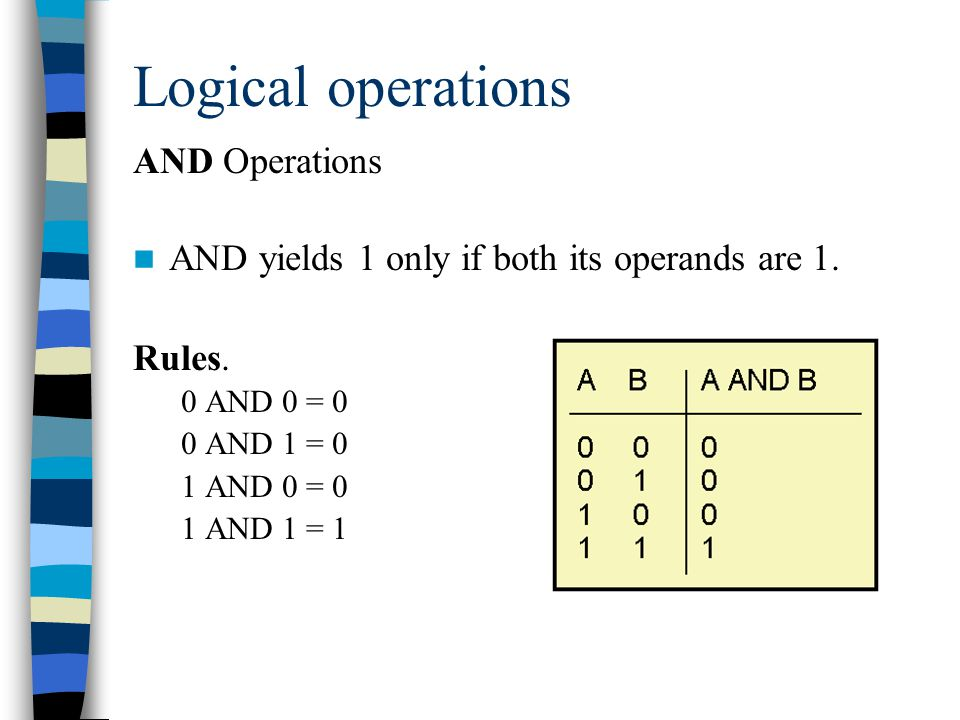 Logical operations AND Operations AND yields 1 only if both its operands are 1.