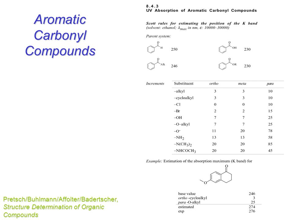 AromaticCarbonylCompounds Pretsch/Buhlmann/Affolter/Badertscher, Structure Determination of Organic Compounds