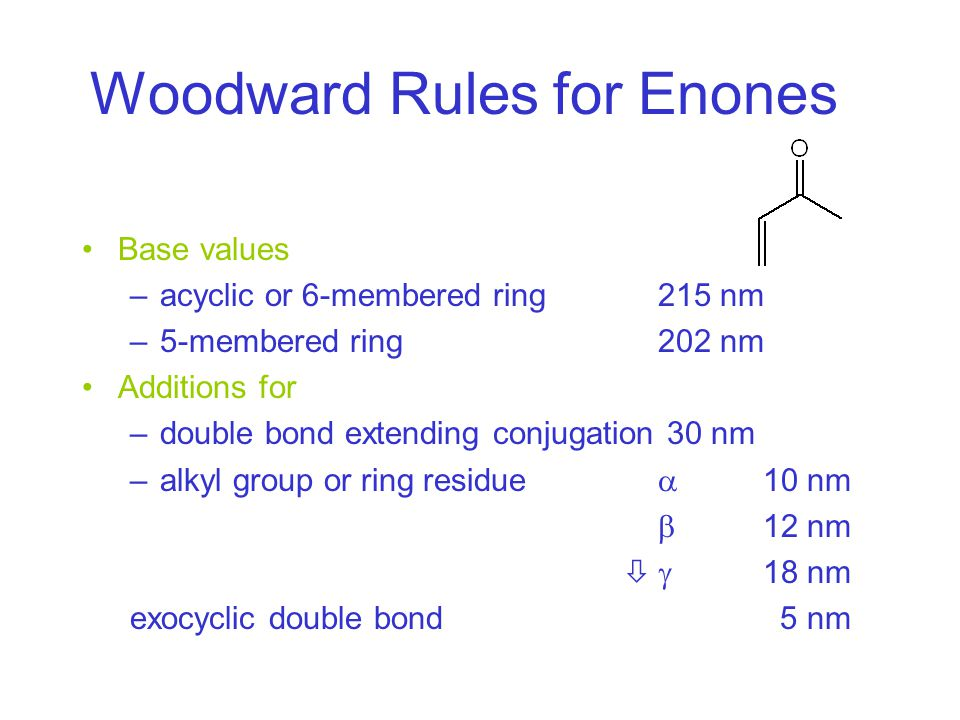 Woodward Rules for Enones Base values –acyclic or 6-membered ring215 nm –5-membered ring202 nm Additions for –double bond extending conjugation 30 nm –alkyl group or ring residue  10 nm  12 nm   18 nm exocyclic double bond 5 nm