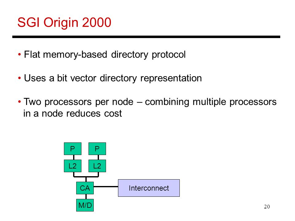 20 SGI Origin 2000 Flat memory-based directory protocol Uses a bit vector directory representation Two processors per node – combining multiple processors in a node reduces cost P L2 CA M/D P L2 Interconnect