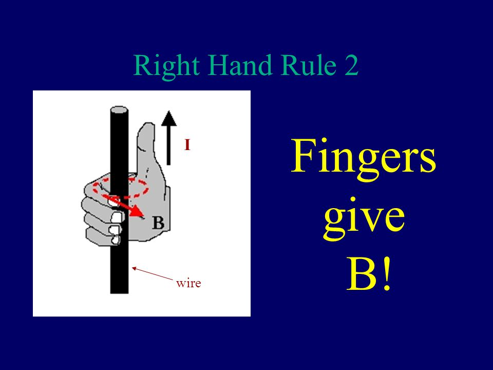 Right Hand Rule 2 wire I Fingers give B!