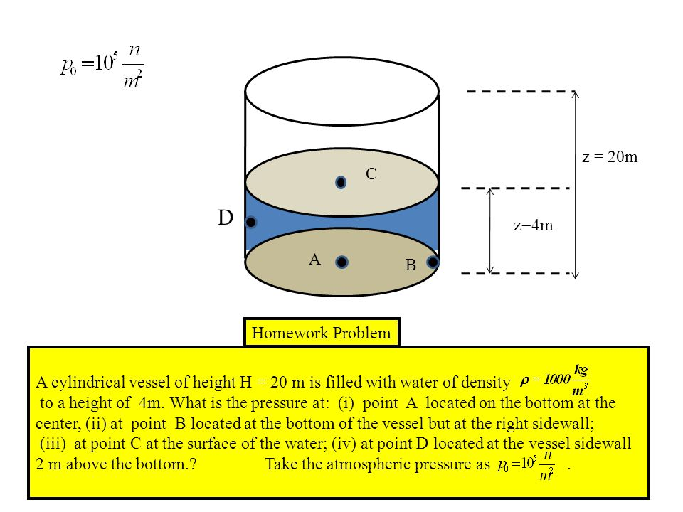 D A C B z = 20m z=4m Homework Problem A cylindrical vessel of height H = 20 m is filled with water of density to a height of 4m.