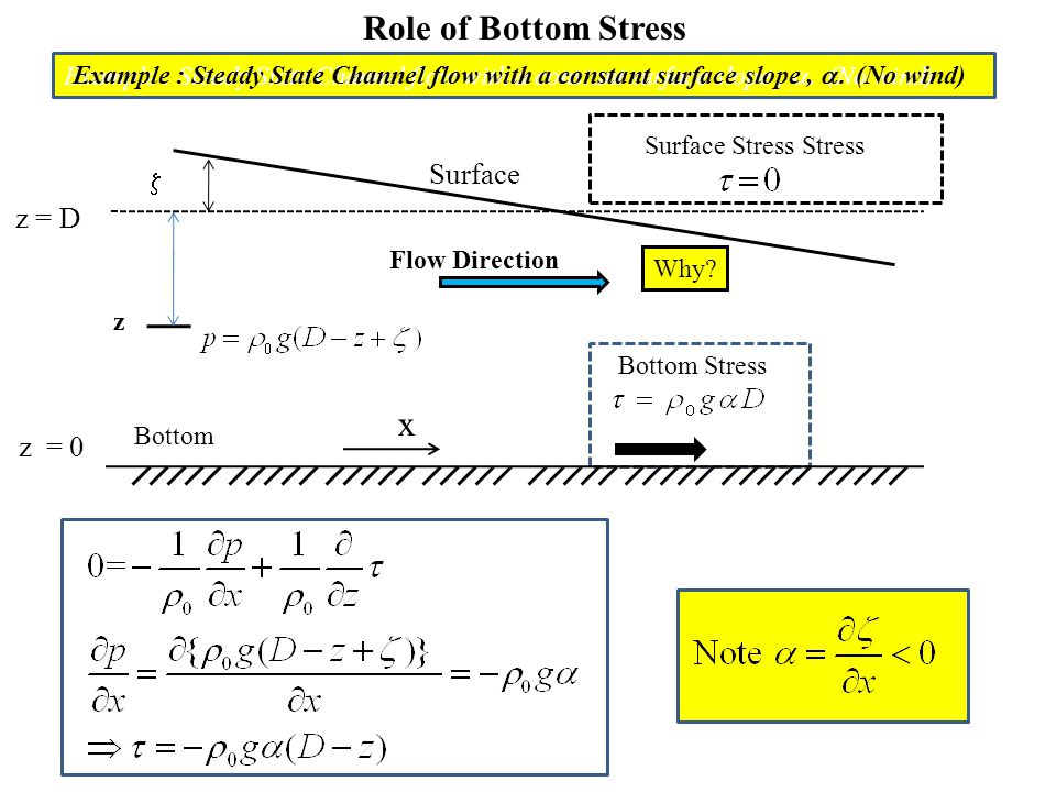 Example : Steady State Channel flow with a constant surface slope,  (No wind) Role of Bottom Stress z = 0 z = D  Bottom Surface z Flow Direction Why.
