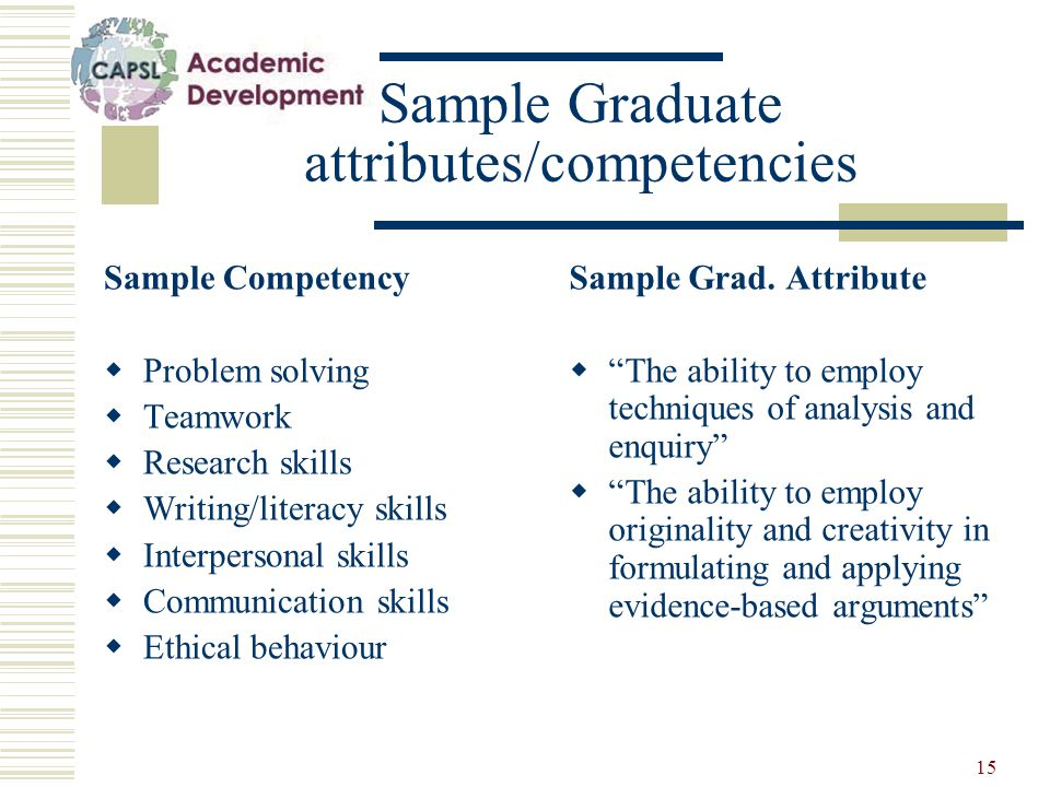 15 Sample Graduate attributes/competencies Sample Competency  Problem solving  Teamwork  Research skills  Writing/literacy skills  Interpersonal skills  Communication skills  Ethical behaviour Sample Grad.