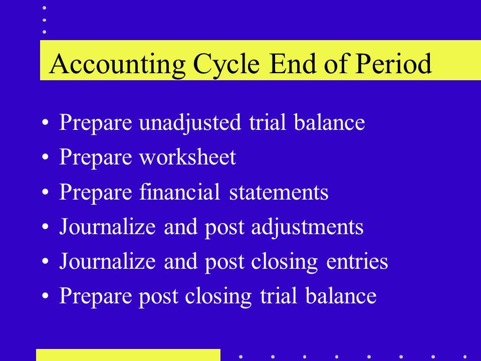 Accounting worksheet tutorial