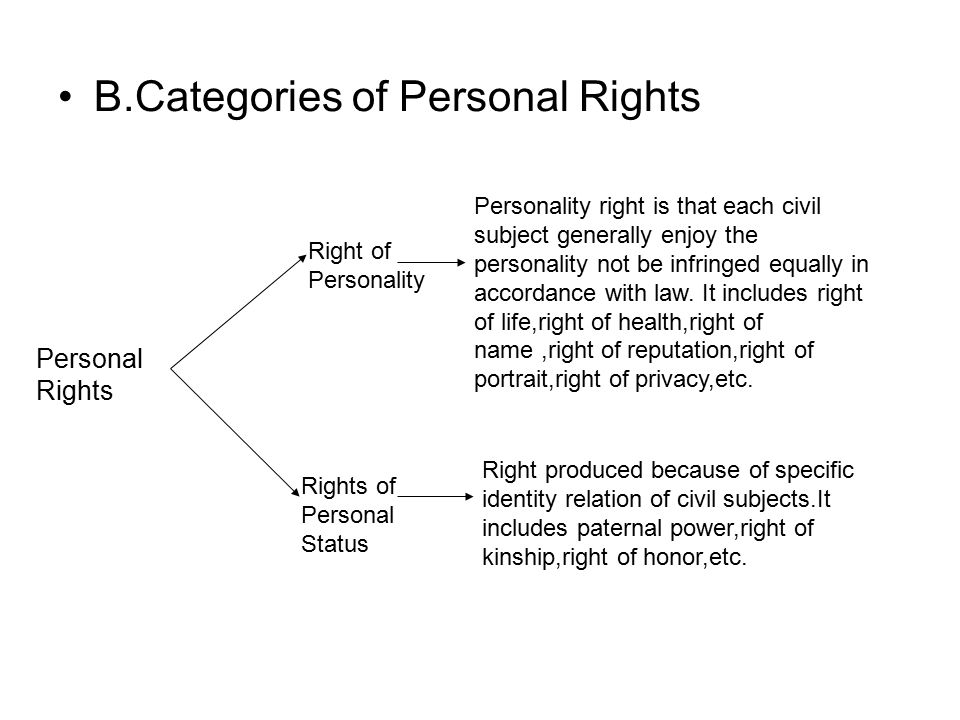 B.Categories of Personal Rights Personal Rights Right of Personality Rights of Personal Status Personality right is that each civil subject generally enjoy the personality not be infringed equally in accordance with law.