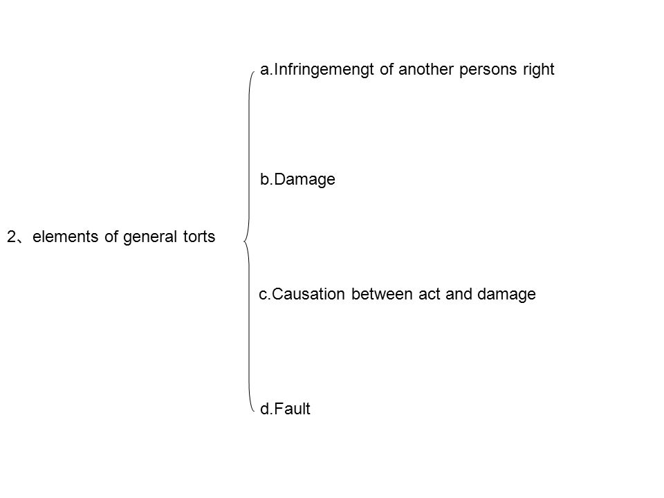 2 、 elements of general torts a.Infringemengt of another persons right b.Damage c.Causation between act and damage d.Fault
