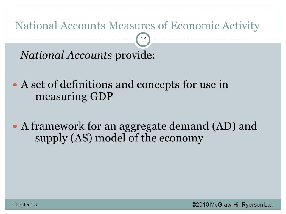 National Accounts Measures of Economic Activity ©2010 McGraw-Hill Ryerson Ltd.