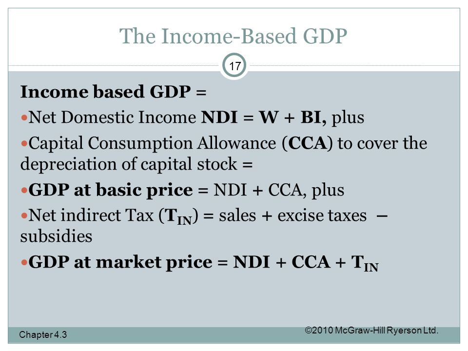 The Income-Based GDP Income based GDP = Net Domestic Income NDI = W + BI, plus Capital Consumption Allowance (CCA) to cover the depreciation of capital stock = GDP at basic price = NDI + CCA, plus Net indirect Tax (T IN ) = sales + excise taxes – subsidies GDP at market price = NDI + CCA + T IN ©2010 McGraw-Hill Ryerson Ltd.