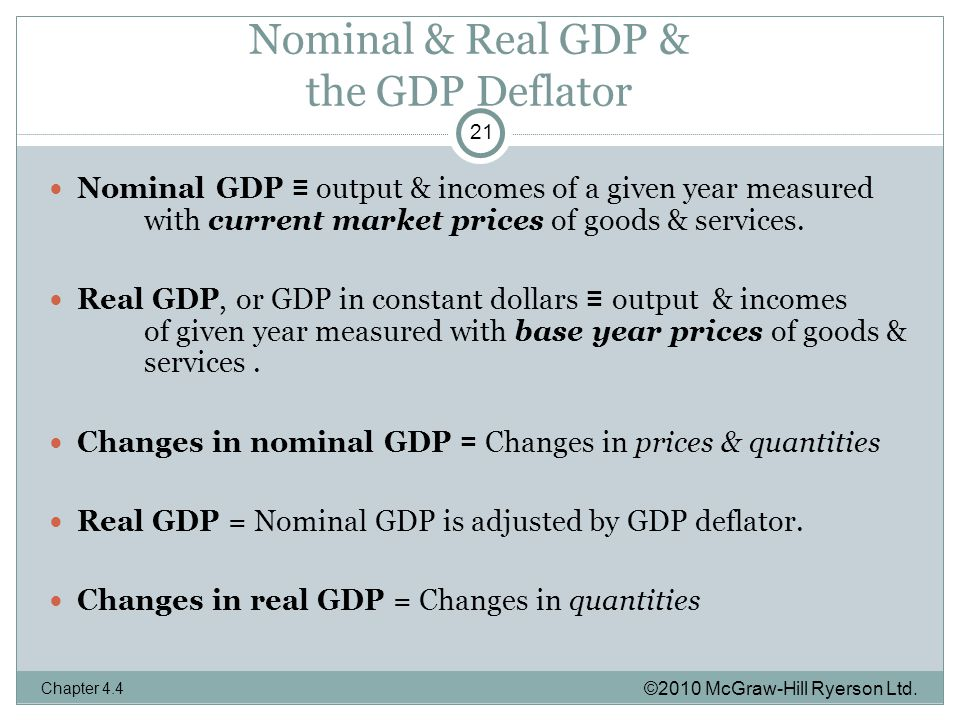 Nominal & Real GDP & the GDP Deflator ©2010 McGraw-Hill Ryerson Ltd.