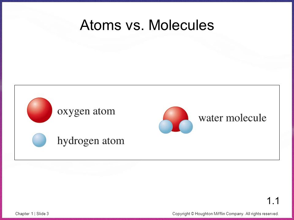 Copyright © Houghton Mifflin Company. All rights reserved.Chapter 1 | Slide 3 Atoms vs.